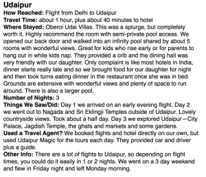Sample page from my Guide to Traveling in India | Carrie Reed Travels | www.carriereedtravels.com